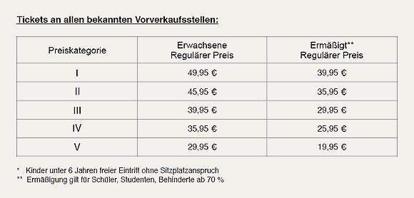 Ticket-Preise